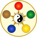5 Element for Edits wtih fill V3